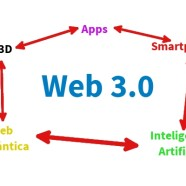 Web 3.0, marketing digital y turismo…a ver quién nos entiende