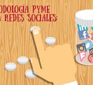Metodología PYME para redes sociales.