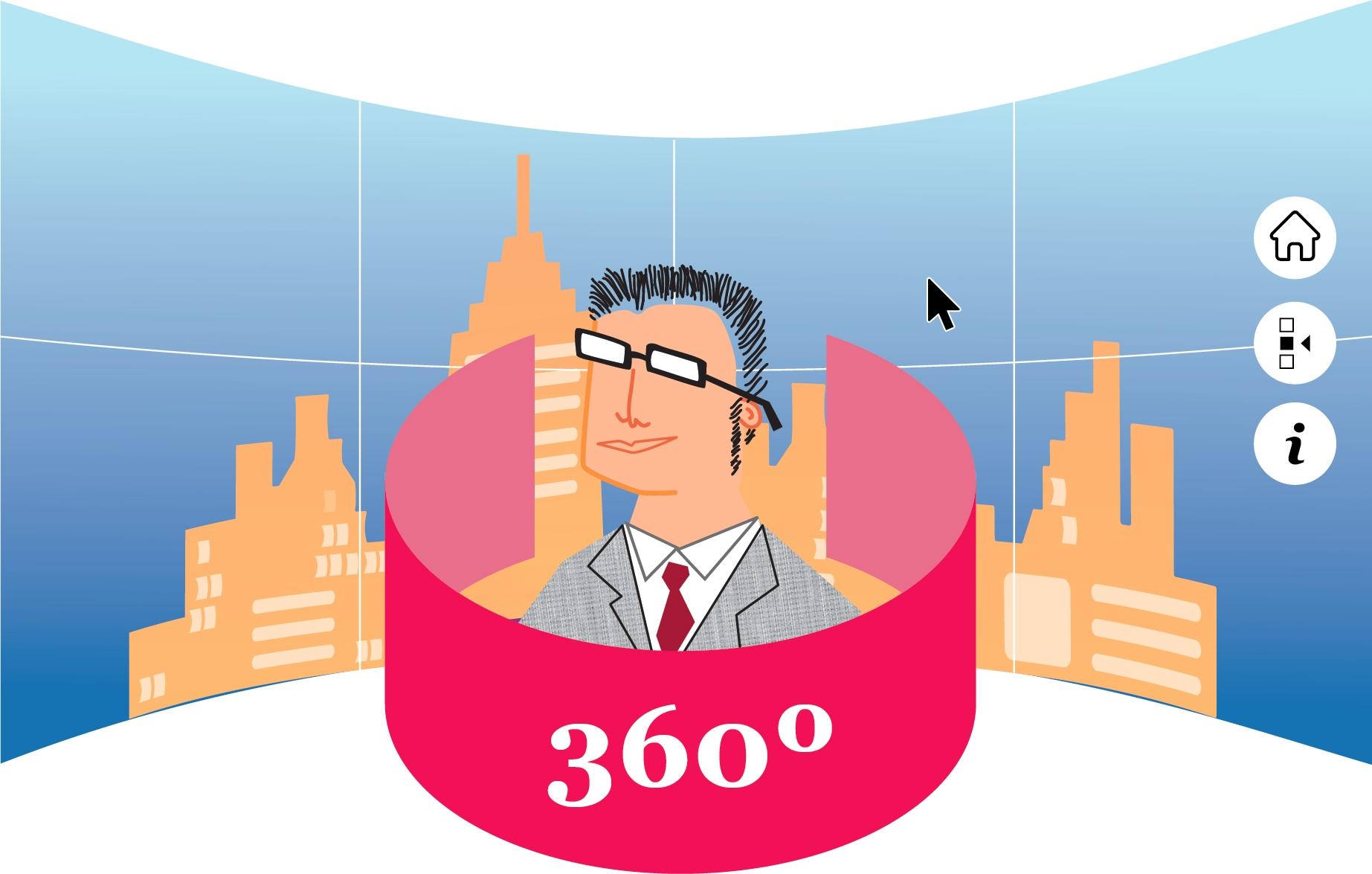 entornos 360